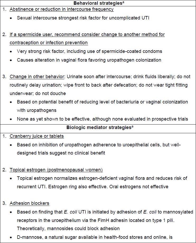 Cystitis - Infectious Disease Advisor