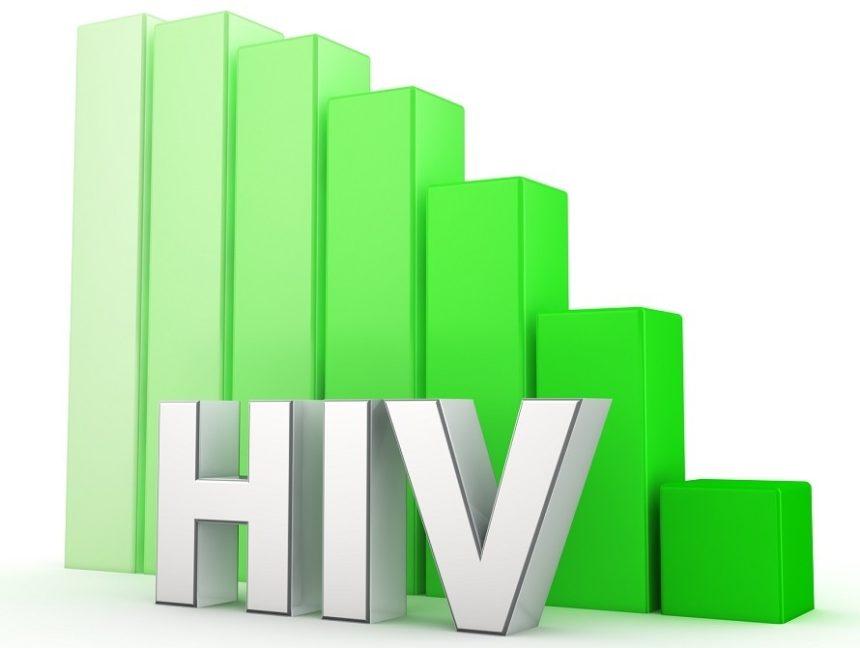 HIV graph lowering